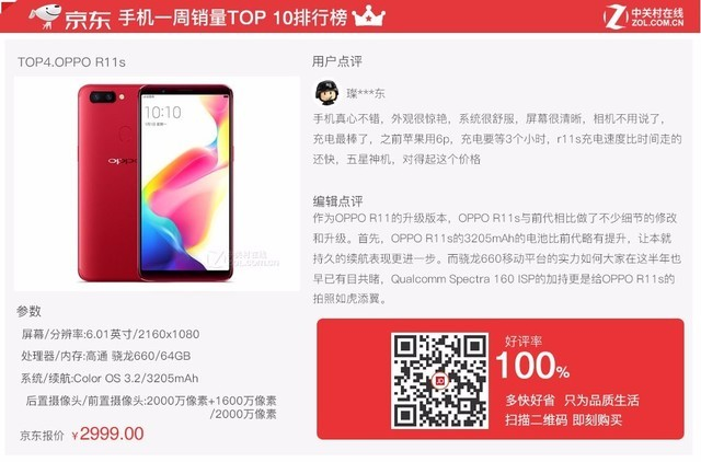 全面屏手机受热捧 京东一周销量TOP10